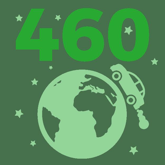 impegno ecosostenibile, ecosostenibile